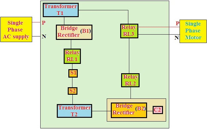 electronic starter starting methods of single phase motor circuits with protection 1 phase motor starter wiring diagram at bayanpartner.co