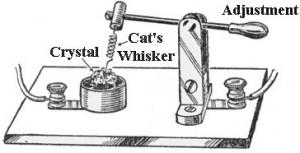 Manual Adjust of Crystal Diode