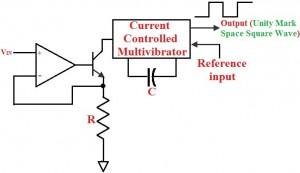 Multivibrator VFC