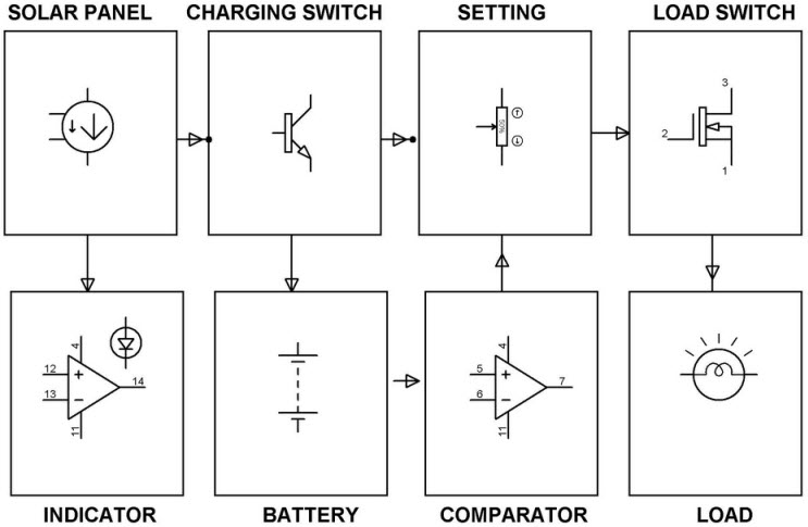 Solar Power Plant Circuit Diagram | Solar Power Energy With Its Advantages And Disadvantages