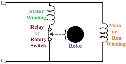 Single Phase Capacitor Wiring | Wiring Diagram on single phase transformer connections diagram, process diagram, system block diagram, 2 phase transformer diagram, single phase drum switch connection diagram, 2 speed motor starter diagram, french drain diagram, electric motor diagram, 2 phase stepper motor, phase transition diagram, knee joint diagram, single phase ac generator diagram, 2 phase stepping motor, 120 230v single phase dual voltage motor diagram, 3 phase 2 speed motor diagram, baldor single phase motor diagram, nema 1 starter diagram,
