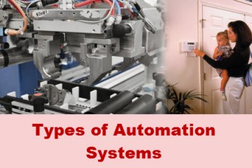 Types of Automation Systems