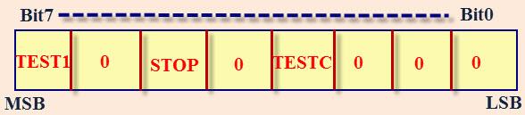 Control Status Register1