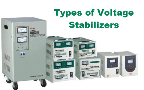 Different Types of    Voltage    Stabilizers To Protect Your