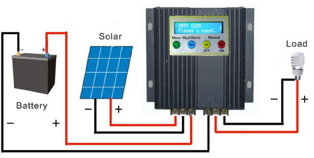 Working-of-MPPT-Solar-Charge-Controller.jpg (620×312)