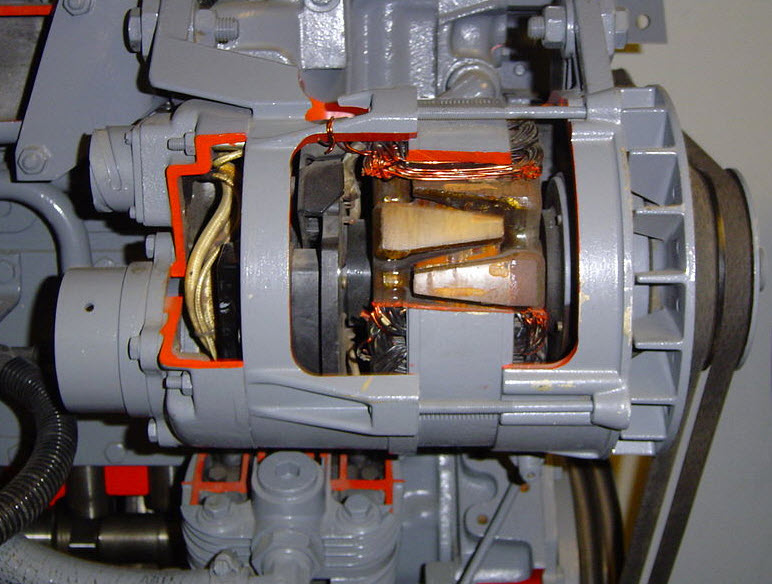 Cut view of Lundell Alternator
