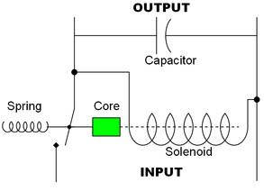 Electromechanical Regulators