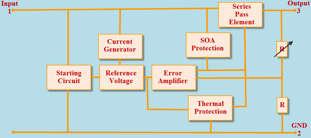 ic7805 internal architecture block diagram steps to convert the 230v to 5v dc to powerup the circuits 12v regulator diagram at soozxer.org
