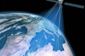 Global Positioning System