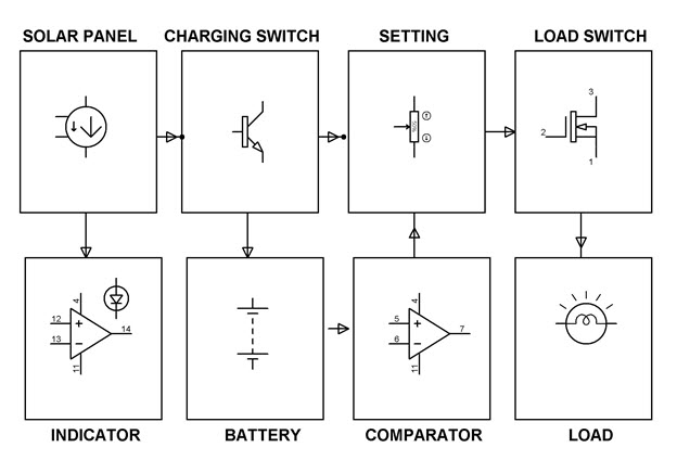 Solar Charge Controller Circuit Using IC