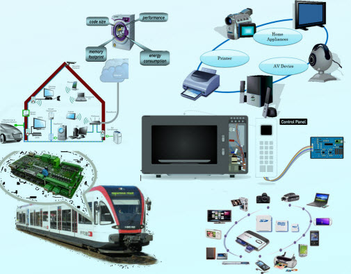 Embedded Systems Applications Using Different Technologies