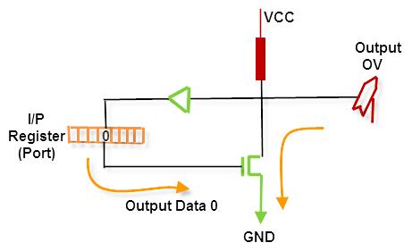 Output pin