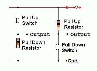 Pull-up and Pull-down resistors
