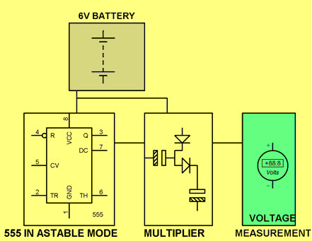 Low Voltage Dc to Higher Voltage DC Using 555 Timer by Edgefxkits.com
