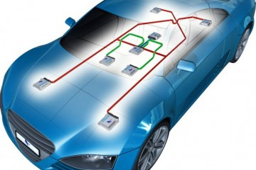 Different Microcontrollers in Automobiles