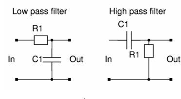 RC Filter Circuit