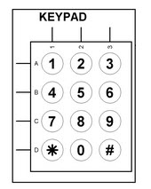 Keypad or Keyboard