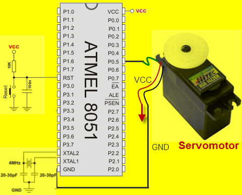 Interfacing Servomotor with 8051 Microcontroller
