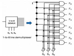 1-8 Demux Circuit