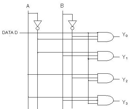 1 16 demultiplexer logic diagram multiplexer and demultiplexer circuits and apllications 8 1 mux logic diagram