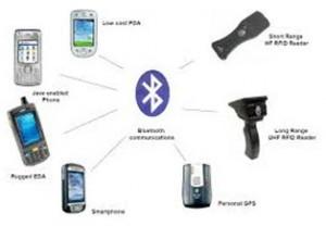 Bluetooth Wireless Communication Technology
