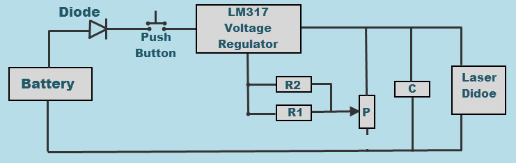 laser pointer circuit and working with applications rh elprocus com laser harp circuit diagram laser burner circuit diagram