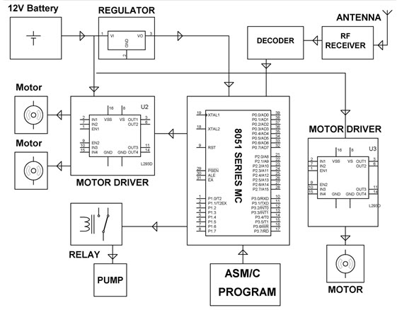 Practical Application of Heat Detector Circuit Receiver Block Diagram by Edgefxkits.com_ heat detector circuit and working electronic circuits wiring diagram dt-200r heat detector at mifinder.co
