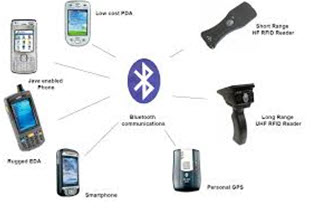types of electronic communication devices and equipment