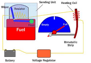 Analog Fuel Tank Indicator (Petrol Tank Indicator)
