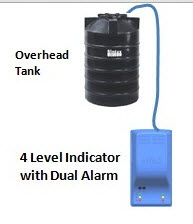 Water Tank with 4-Level Indicator
