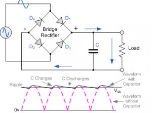 Full Wave Rectifier Theory
