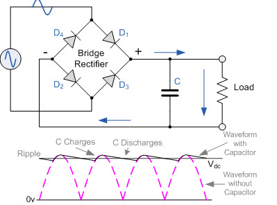 full wave rectifier circuit working and theory full wave rectifier theory