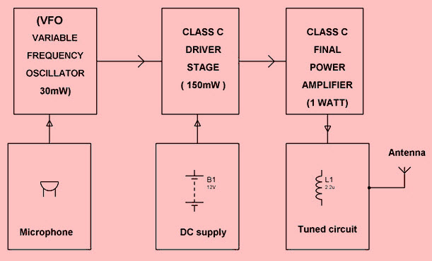 electronics mini projects circuits for engineering students, wiring diagram