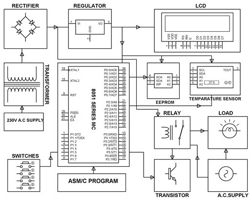 What are Different Types of Sensors with Circuits? Transformer Temperature Switch Wiring Diagram on control wiring diagram, thermocouple wiring diagram, actuator wiring diagram, compressor wiring diagram, gauge wiring diagram, controller wiring diagram, distributor wiring diagram, coil wiring diagram, condenser wiring diagram, pressure wiring diagram, motor wiring diagram, contactor wiring diagram, sensor wiring diagram, temperature switch sensor, timer wiring diagram, temperature switch connector, transformer wiring diagram, starter wiring diagram, temperature switch schematic, solenoid wiring diagram,