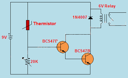 Temperature Sensor (Thermistor) with Circuit
