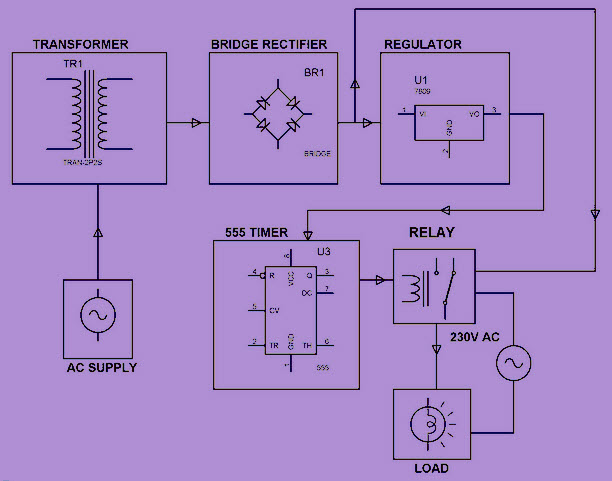 Time Delay Based Relay Operated Load Block Diagram by Edgefxkits.com