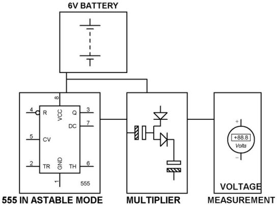 Voltage Doubler Circuit Using 555 Timer Block Diagram by Edgefxkits.com