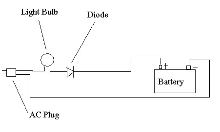 Diagram Of Simple Electric Circuit | Ac Electrical Circuit Diagrams Wiring Diagram