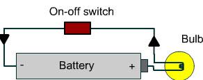 DC Lighting Circuit