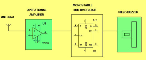 hidden active cell phone detector using a 555 timer block diagram by edgefxkits com jpg phone detector circuit diagram wiring diagrams 502 x 206