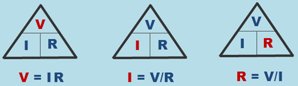 Ohm's Law Triangle-Relation between Voltage, Current, and Resistance