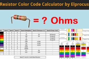 Resistor Color Code Calculator by Elprocus Featured Image
