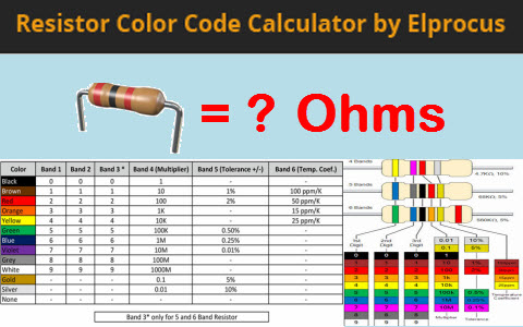 Resistor Color Code Calculator by Elprocus Featured Image