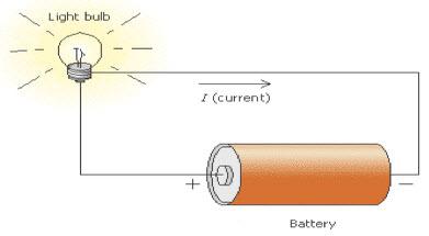 Switch Circuit