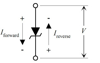Zener Diode Working with Circuit Diagram and applications
