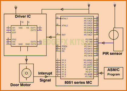 Remarkable Pir Sensor Circuit And Working With Applications Wiring Digital Resources Lavecompassionincorg