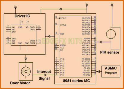Automatic Door Opening System using PIR Sensor