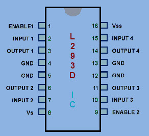 H bridge motor control circuit using l293d ic l293d ic pin configuration sciox Choice Image