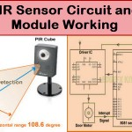 PIR Sensor Circuit and Module Working Featured Image