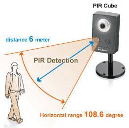 PIR Sensor Detection Area